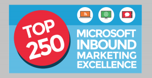 mircrosoftmarketing
