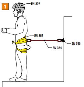 Sistema de retención caidas de altura