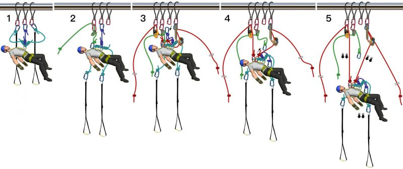 Rescate en estructuras: 3 maniobras técnicas