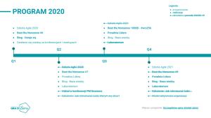 Podsumowanie roku 2020 - Podsumowanie 2020 6
