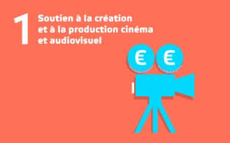 soutient-creation-cinema