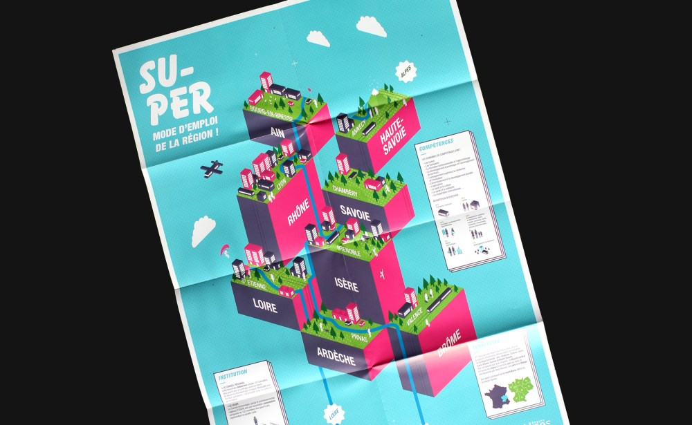 super-poster-region
