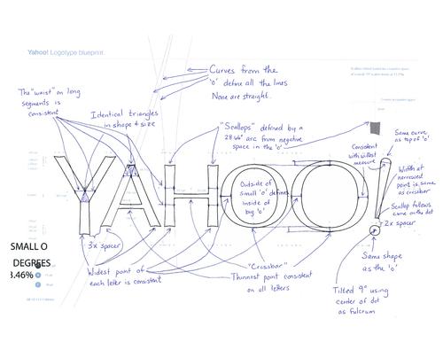 logo-yahoo-sketch