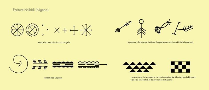alphabet_nsibidi