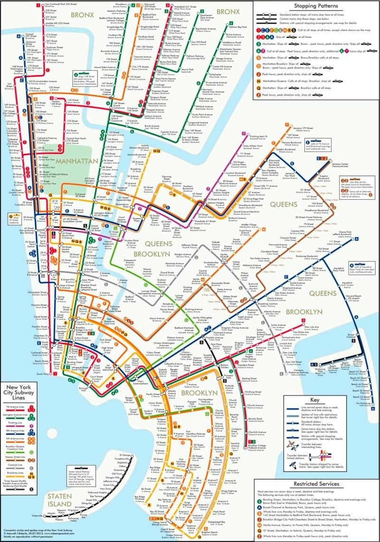 plan-metro-new-york