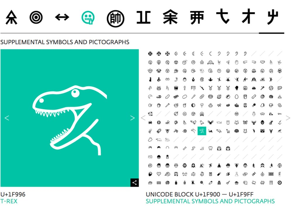 unicode-emoticone-t-rex