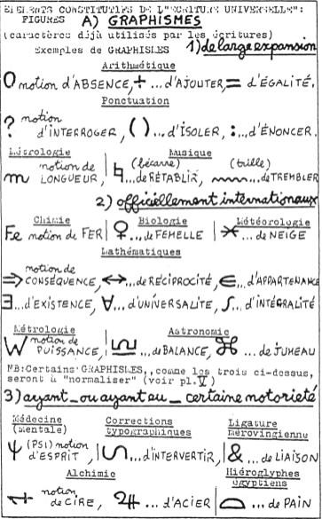 langage-universel-pasigraphie