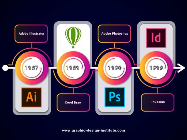 graphic design applications history
