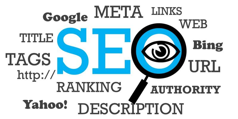 SEO. Google, Meta, Links, Web, Title, Tags, Ranking, Yahoo!, URL, Bing, Description, Http
