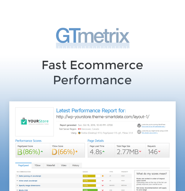 YourStore GTMetrix