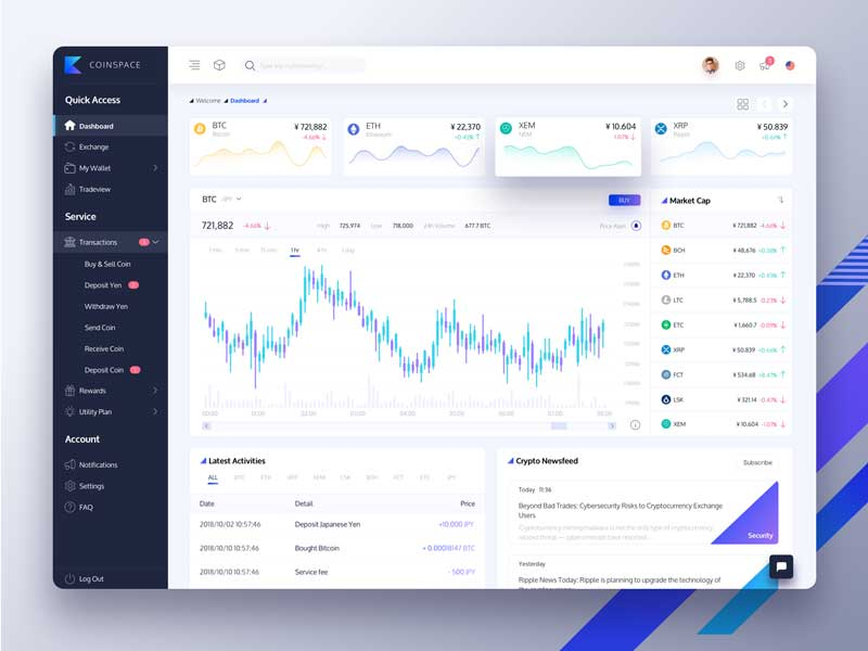 Cryptocurrency Dashboard Redesign