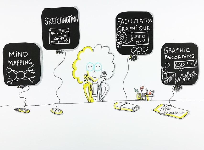 Mes outils de pensée visuelle en dessin
