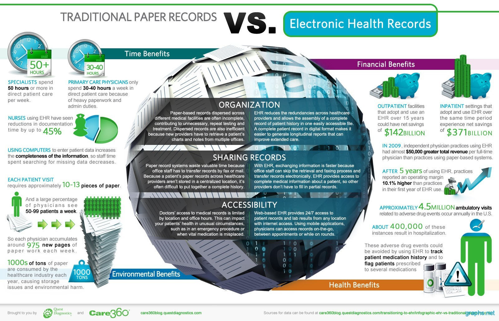 Image result for electronic health records