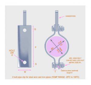 Standard 2 Bolt Pipe Clip Diagram