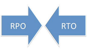 The difference between RTO and RPO