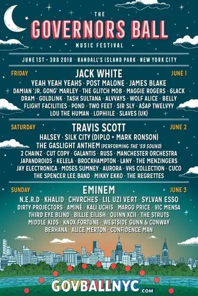American summer music festivals