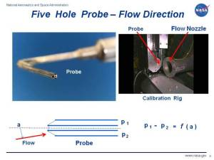 Five Hole Probe  Flow Direction