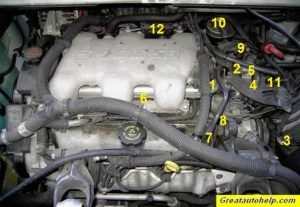 34L and 31L V6 Engine Sensor Location Pictures and