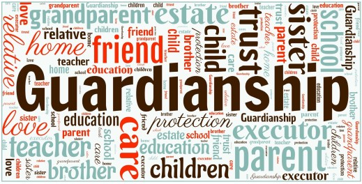 Guardianship WordCloud