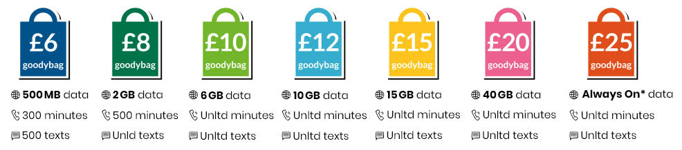 Giffgaff sim only deals review and price plans