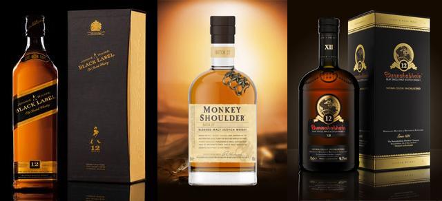 Smoky Whisky