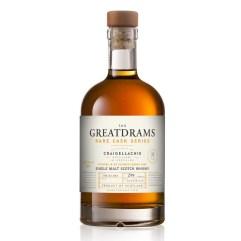 Christmas Whisky Gift Guide