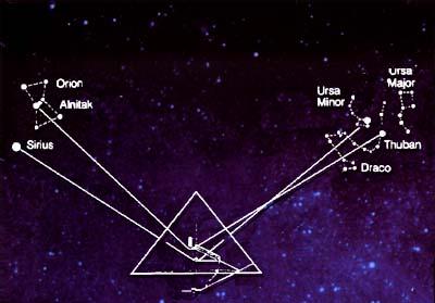 https://i1.wp.com/www.greatdreams.com/pyramid_orion.jpg