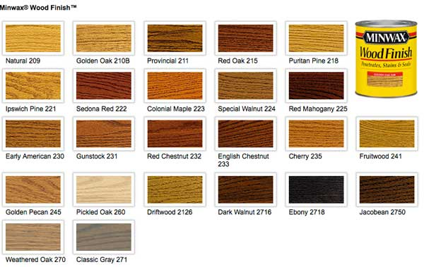 duraseal wood stain
