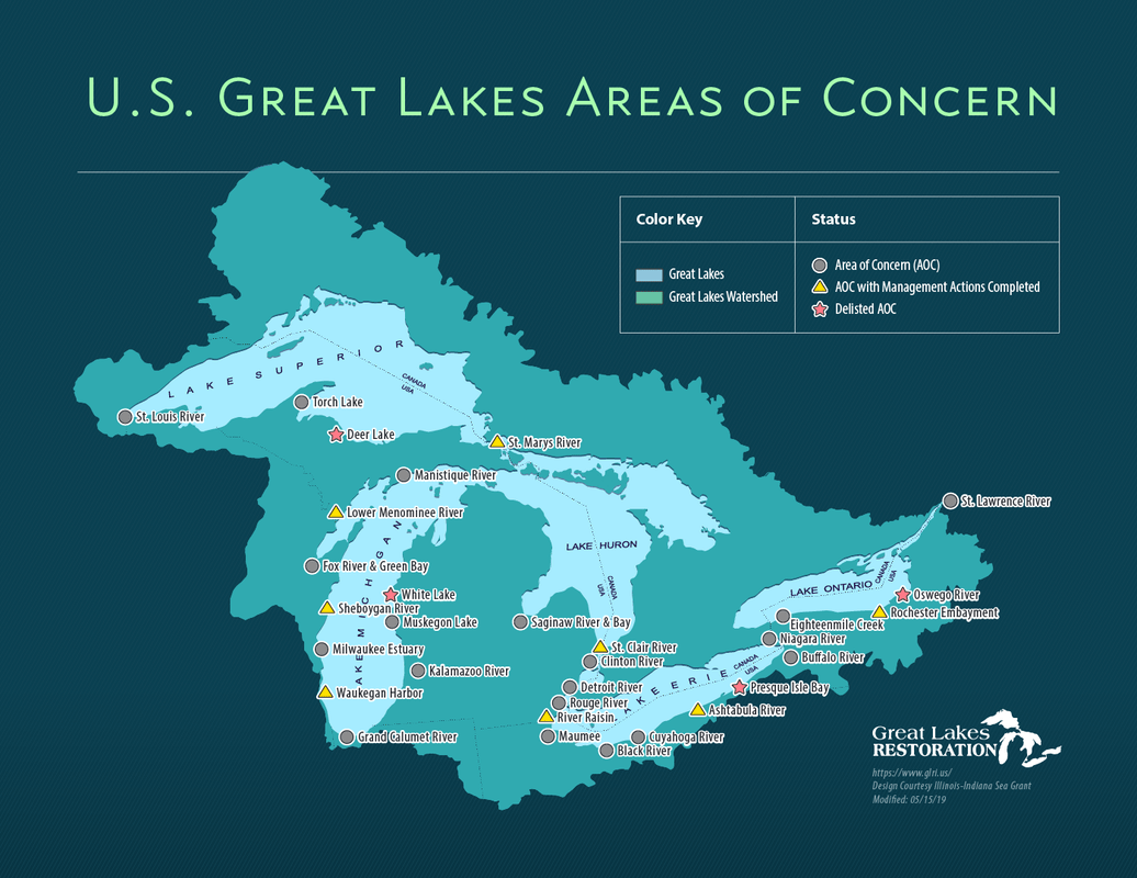 Great Lakes Legacy Act
