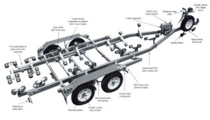 Tracker Boat Trailer Wiring Diagram  Wiring Solutions