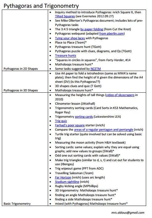 resources listing screenshot 2