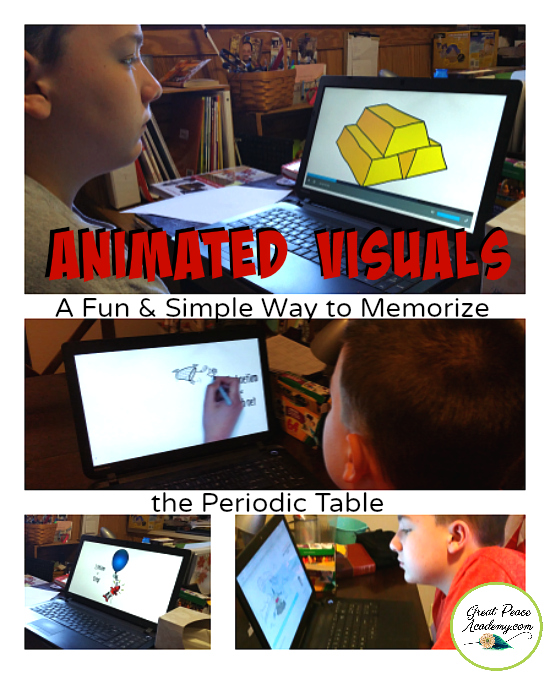 Animated Visuals toMemorize the Periodic Table | GreatPeaceAcademy.com #ihsnet