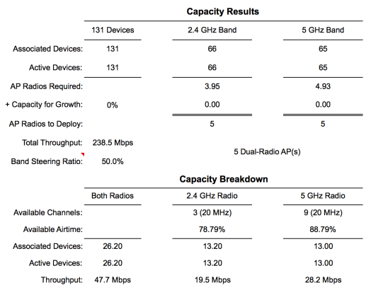 res capacity planner out