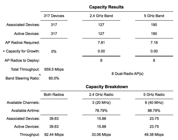 wes capacity planner results