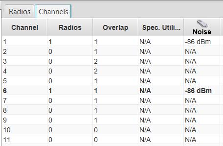 ESS noise levels, XPS13, USB2 hub
