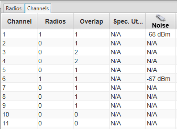 ESS noise levels, MacBook, USB3 hub