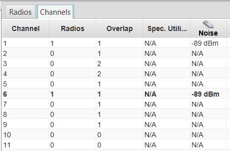 ESS signal levels, XPS13, no hub
