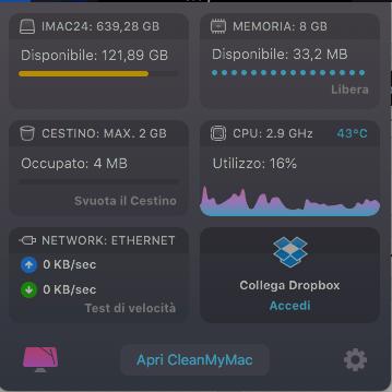 Velocità datazione max