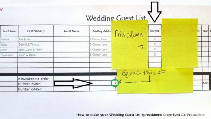 How to Make Your Wedding Guest List Spreadsheet Free Download – Wedding Guest List Sample