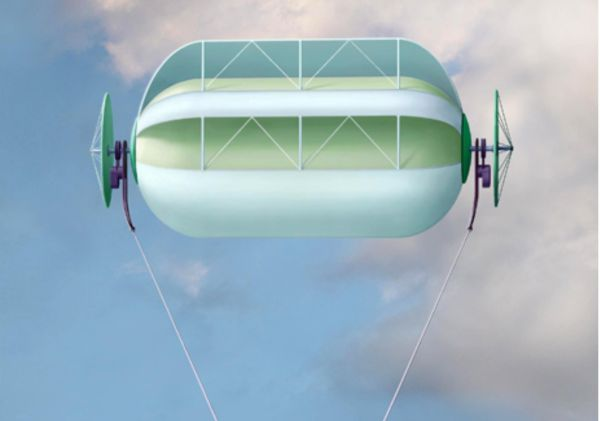 Mageen Air Rotor System