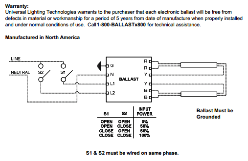 🏆 diagram in pictures database and a switch for dimming