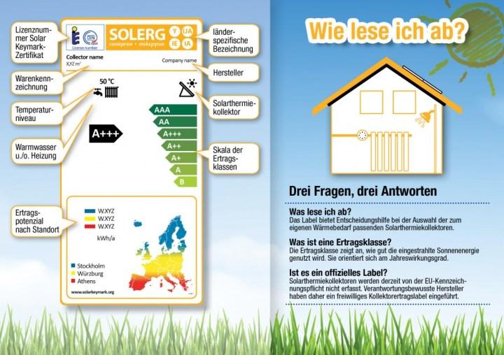 Infografik Solarlabel