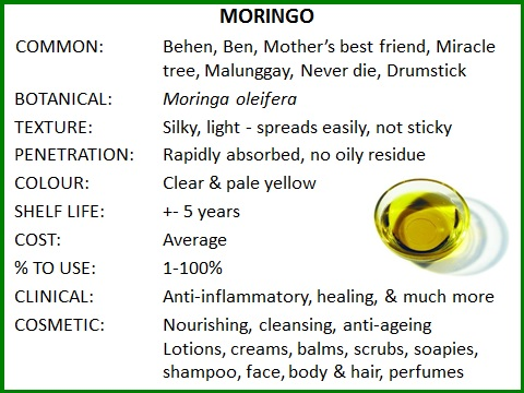 Moringa fact sheet