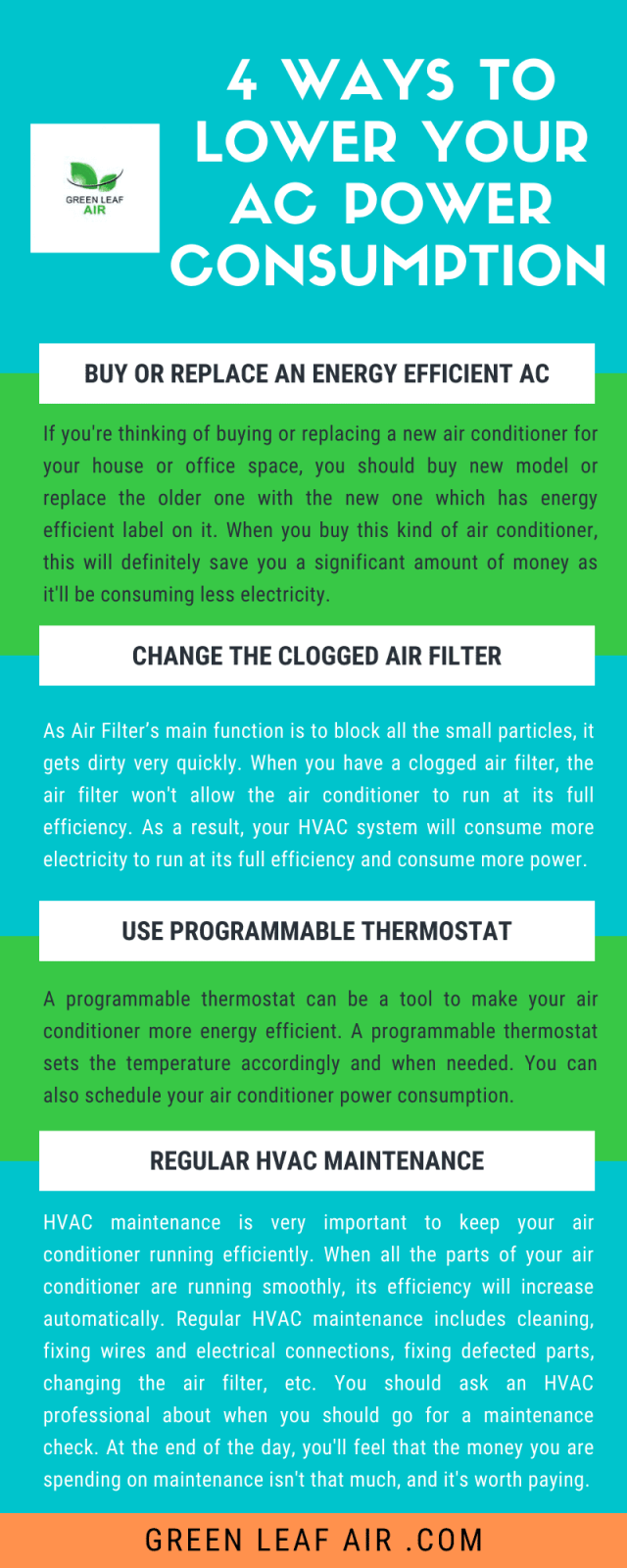 4 Ways to Lower Your AC Power Consumption