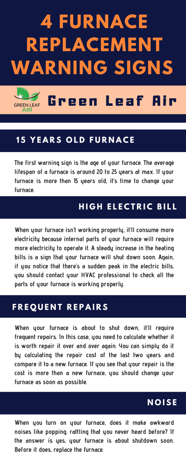 4 Furnace Replacement Warning Signs