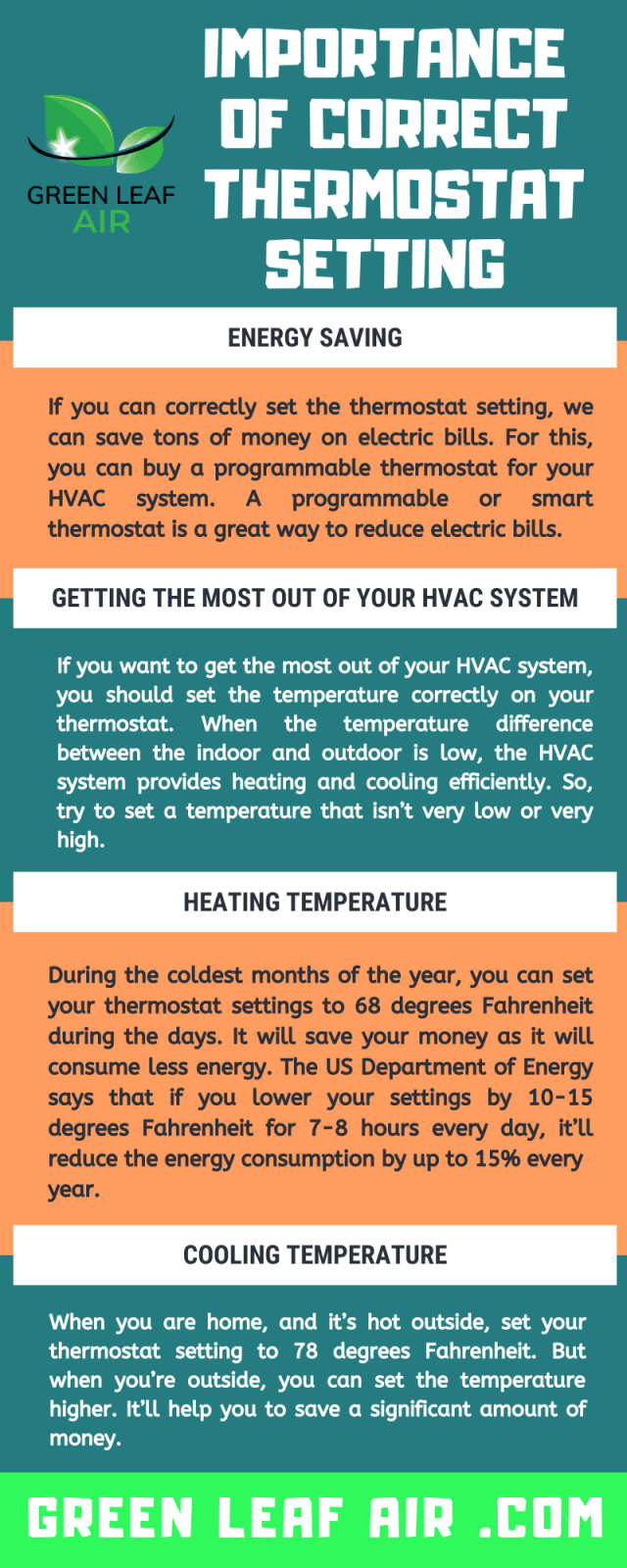 Importance of Correct Thermostat Setting