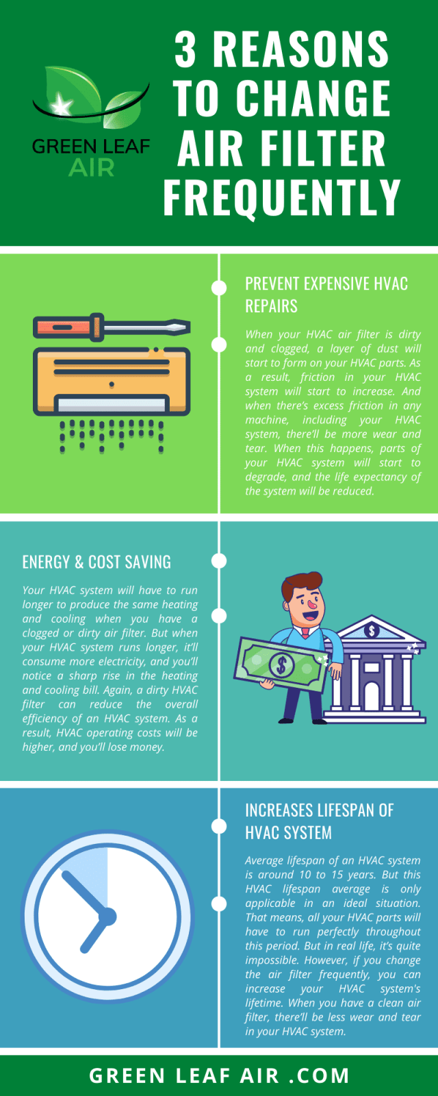 3 Reasons to Change Air Filter Frequently [Infographic]
