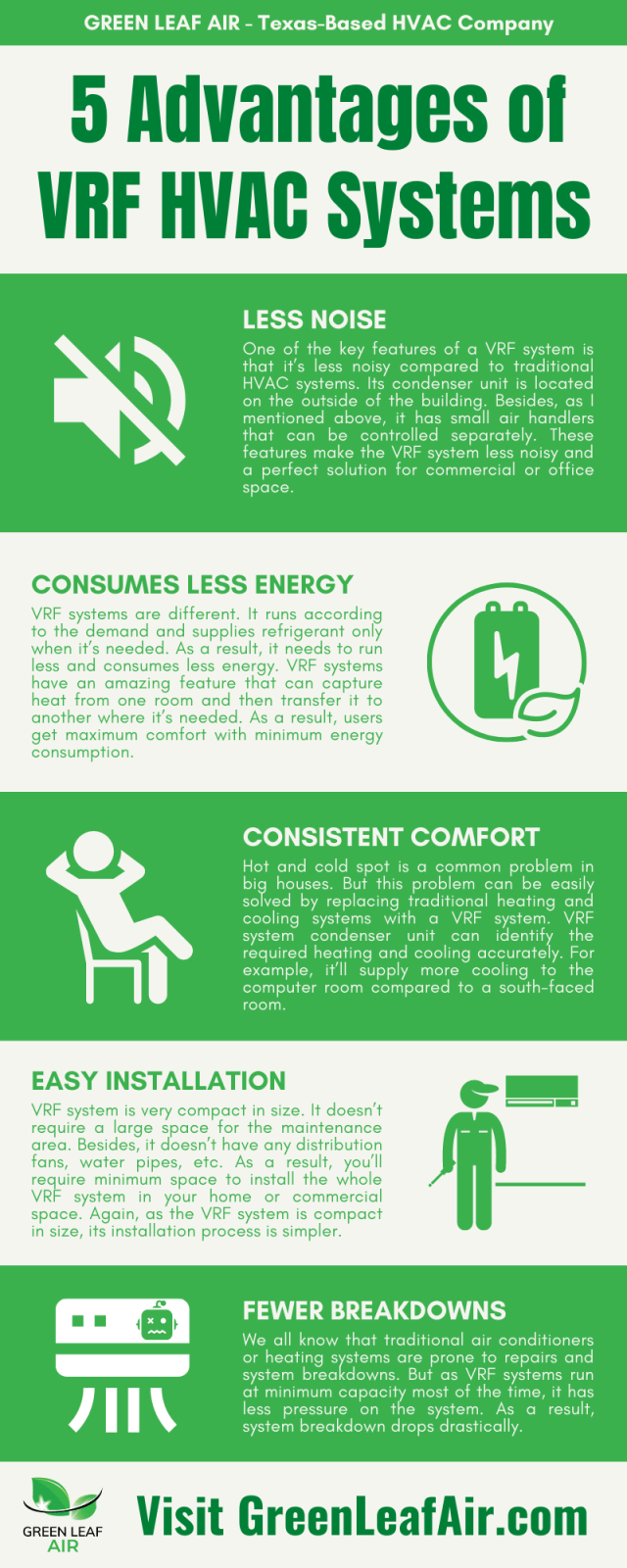 5 Advantages of VRF HVAC Systems