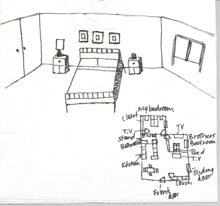 Drawing A Map Of My Bedroom | Recyclenebraska.org