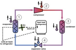 nist-magnetic-refrigerator